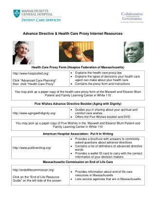 Advance Directive & Health Care Proxy Internet Resources
