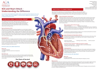 SCA and Heart Attack - Understanding the Difference