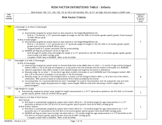 RISK FACTOR DEFINITIONS TABLE - Infants