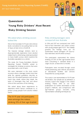 Queensland: Young Risky Drinkers' Most Recent Risky Drinking Session