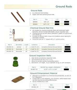 Ground Rods