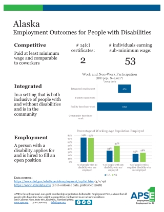 AlaskaEmployment Outcomes for People with Disabilities