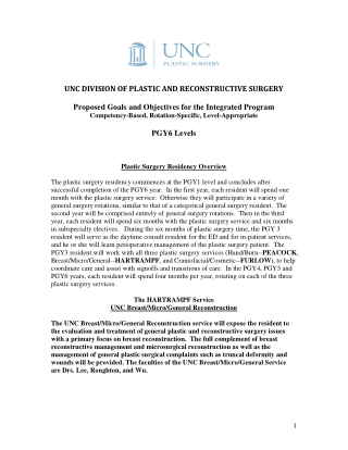 UNC DIVISION OF PLASTIC AND RECONSTRUCTIVE SURGERY