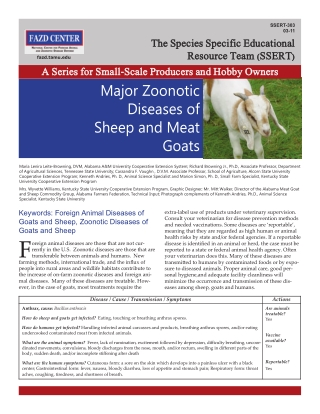 Major ZoonoticDiseases ofSheep and Meat