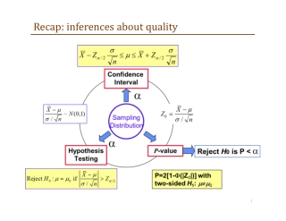 Recap: inferences about quality