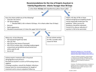 Recommendations for the Use of Empiric Acyclovir in Febrile/Hypothermic Infants Younger than 90 Days