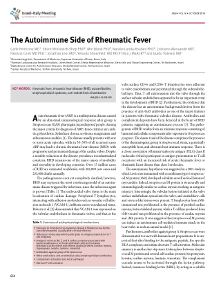 The Autoimmune Side of Rheumatic Fever