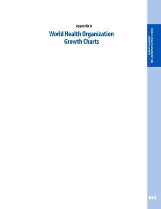 World Health Organization Growth Charts