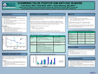 EXAMINING FALSE POSITIVE IGM ANTI-HAV IN MAINE