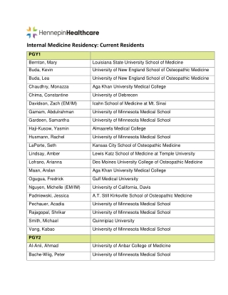 Internal Medicine Residency: Current Residents