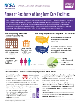Abuse of Residents of Long Term Care Facilities