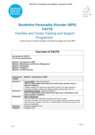 Borderline Personality Disorder (BPD) FACTS