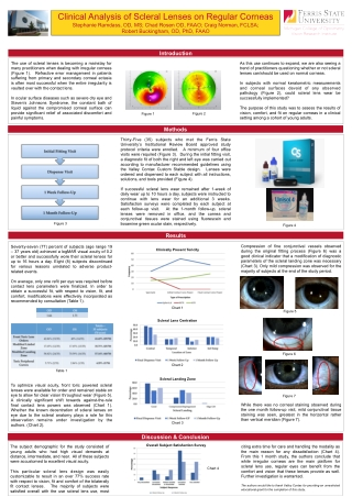 Clinical Analysis of Scleral Lenses on Regular Corneas