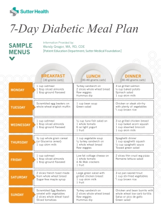 7-Day Diabetic Meal Plan