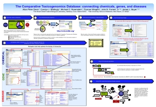 The Comparative Toxicogenomics Database: connecting chemicals, genes, and diseases
