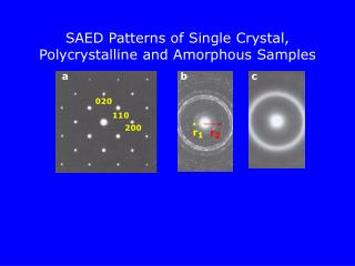 SAED Patterns of Single Crystal, Polycrystalline and Amorphous Samples