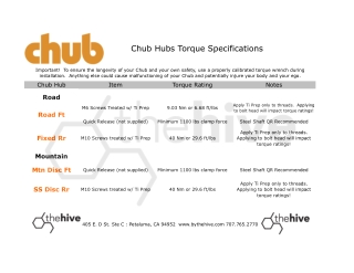 Chub Hubs Torque Specifications