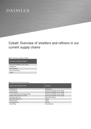 Cobalt: Overview of smelters and refiners in our current supply chains