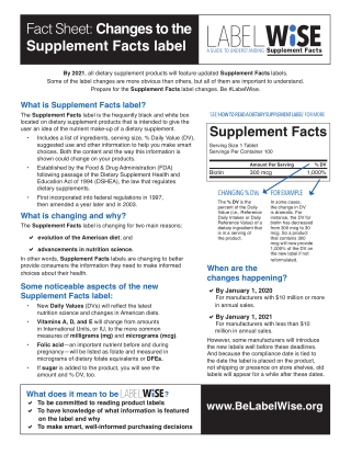 Changes to the Supplement Facts label