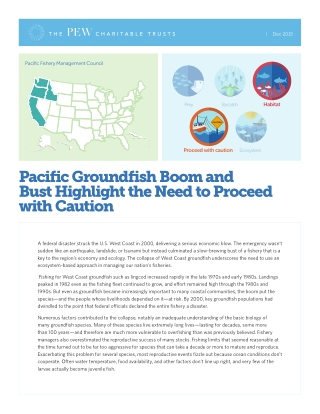 Pacific Groundfish Boom and Bust Highlight the Need to Proceed with Caution