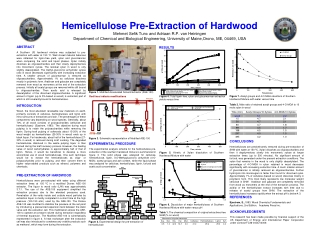 Hemicellulose Pre-Extraction of Hardwood