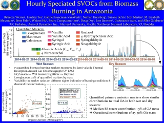 Hourly	Speciated	SVOCs	from	Biomass	 Burning	in	Amazonia