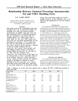 Relationship Between Chemical Percentage Intramuscular Fat and USDA Marbling Score