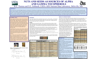 NUTS AND SEEDS AS SOURCES OF ALPHA AND GAMMA TOCOPHEROLS