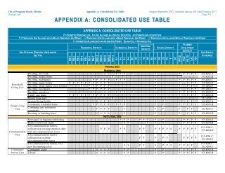 APPENDIX A: CONSOLIDATED USE TABLE