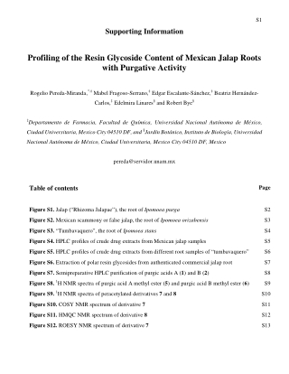 Profiling of the Resin Glycoside Content of Mexican Jalap Roots with Purgative Activity