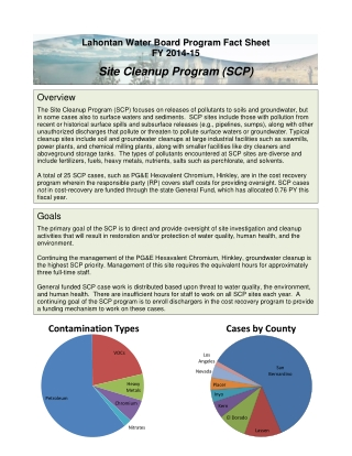 Site Cleanup Program (SCP)