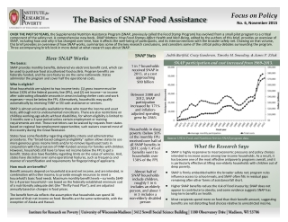 The Basics of SNAP Food Assistance