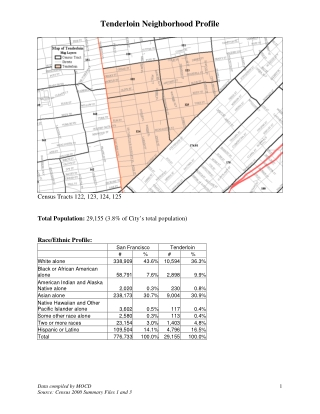 Tenderloin Neighborhood Profile