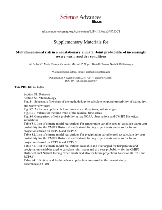 Supplementary Materials for