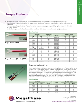 Torque Products