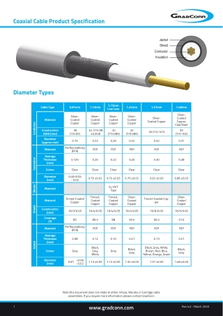 Coaxial Cable Product Specification