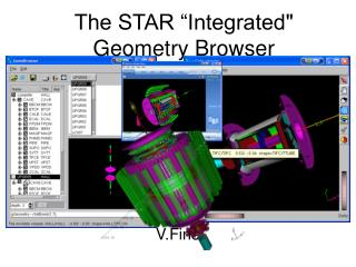"The STAR ""Integrated"" Geometry Program"