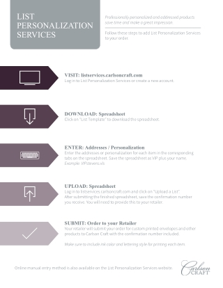 LIST PERSONALIZATION SERVICES