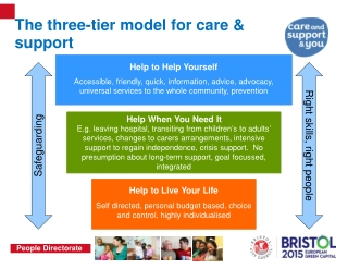 The three-tier model for care & support