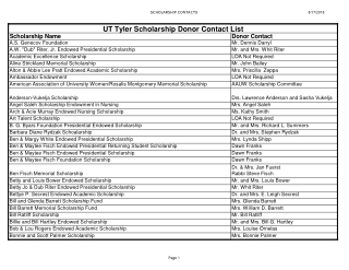 UT Tyler Scholarship Donor Contact List