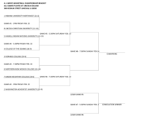A.I.I.MEN'S BASKETBALL CHAMPIONSHIP BRACKET ALL GAMES PLAYED AT LINCOLN COLLEGE 300 KEOKUK STREET LINCOLN, IL 62656