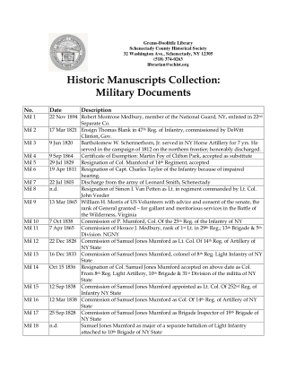 Historic Manuscripts Collection: Military Documents