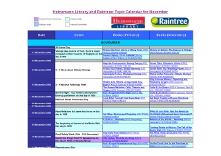 H einemann Library and R aintree: Topic Calendar for November