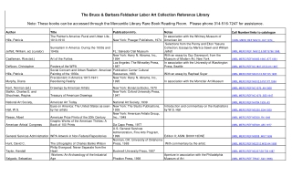 The Bruce & Barbara Feldacker Labor Art Collection Reference Library