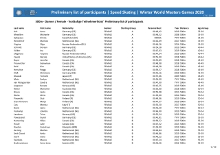 Preliminary list of participants | Speed Skating | Winter World Masters Games 2020