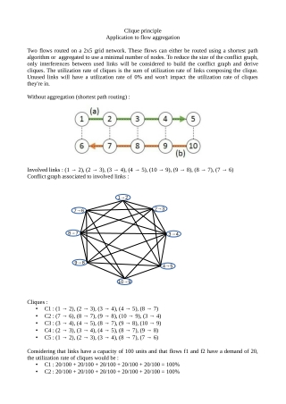 Clique principle Application to flow aggregation Two flows routed on a 2x5 grid network. These flows can either be routed using a shortest path algorithm or aggregated to use a minimal number of