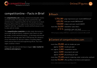 competitionline – Facts in Brief