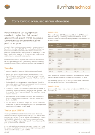 Carry forward of unused annual allowance
