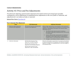 Activity 43: Price and Fee Adjustments
