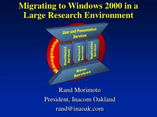 Relocating to Windows 2000 in a Substantial Examination Environment